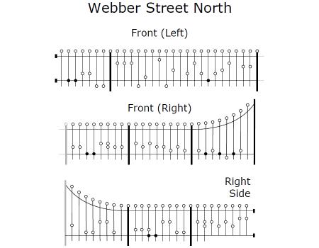 Webber Street North Railings