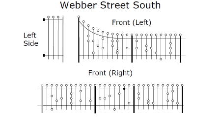 Webber Street South Railings